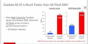 Oracle Exadata X6
